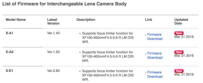 New Fuji and Panasonic firmware updates - mirrorlessrumors