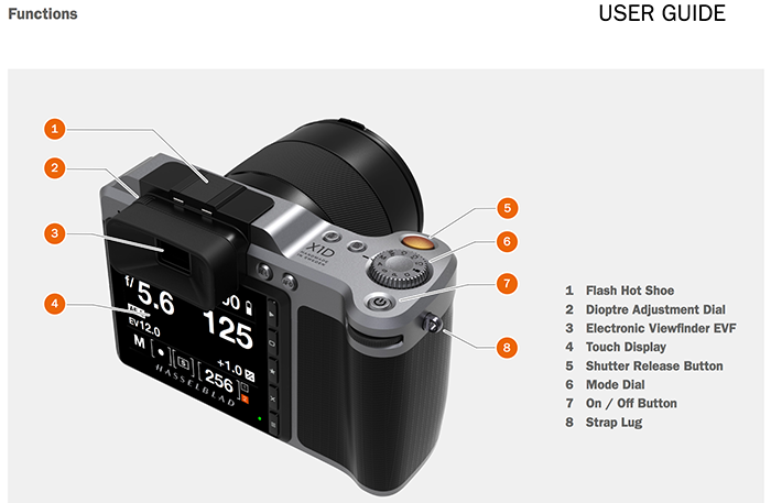 The sign of times: DJI is rumored to have acquired Hasselblad