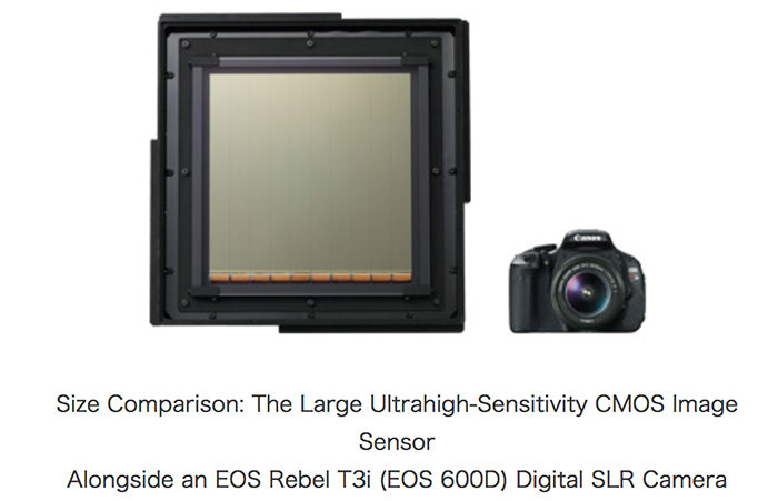 Canon shows a sensor that is 40 times the size of a 35 mm full-frame ...