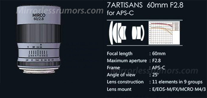This is the new 7Artisans 60mm f/2.8 macro APS-C E-mount lens
